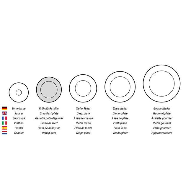 Design Naif talerz śniadaniowy podwórko dla kur, , large